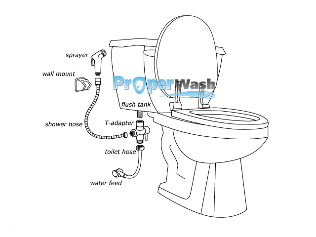 hand held bidet installation instruction